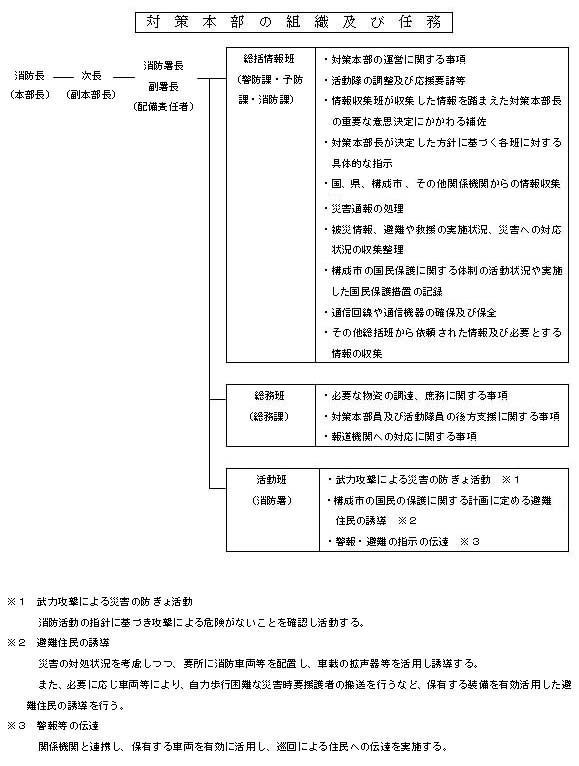 春日・大野城・那珂川消防組合